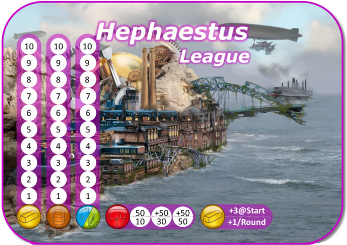 This is the player placard for the steampunk themed nation of Hephaestus. The player of this nation starts with three extra gold, plus gets a free gold at the start of each turn. The art on the nation cards is cool, but our play group thought the free space on the cards would be better served with tables on costs and/or a reiteration of the sequence of play.