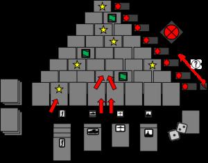 Sans Allies Pyramid Layout