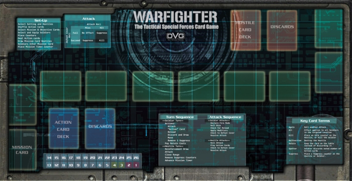 The Warfighter play area that comes with the core game.